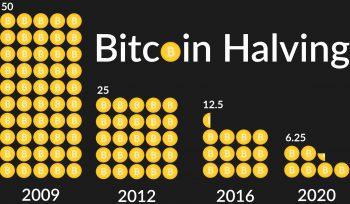 bitcoin third halving